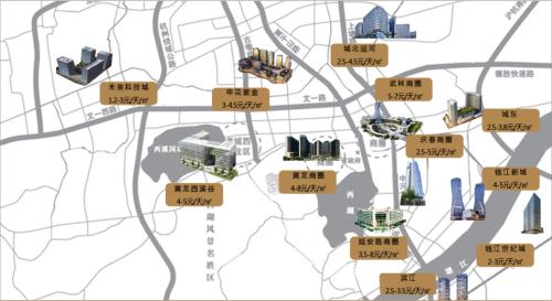 杭州写字楼平均租金